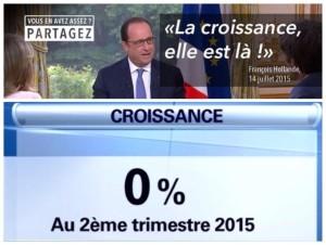 Croissance nulle Hollande