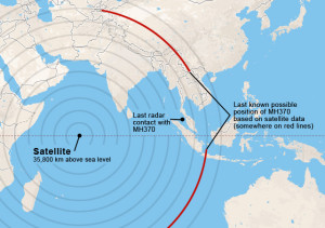 mh370-possible-positions