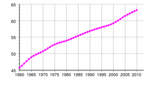 Population_of_France.svg